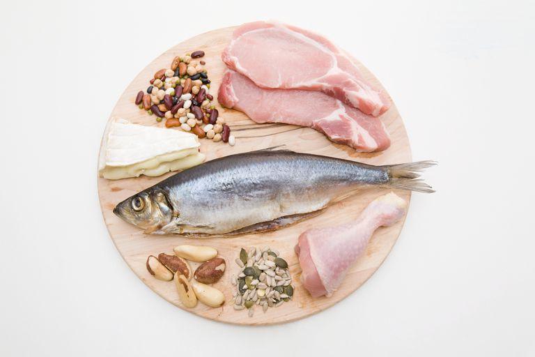 Πρωτεΐνη: Σας βοηθά να χάσετε περισσότερο βάρος;