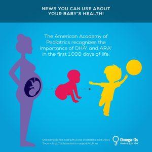 Εγκυμοσύνη: Χρειάζονται πάντα συμπληρώματα διατροφής με ωμέγα 3;