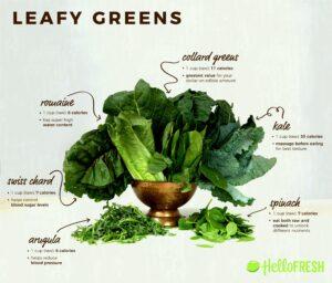 Πράσινα Λαχανικά: Οι «ροκ σταρ» της διατροφής!