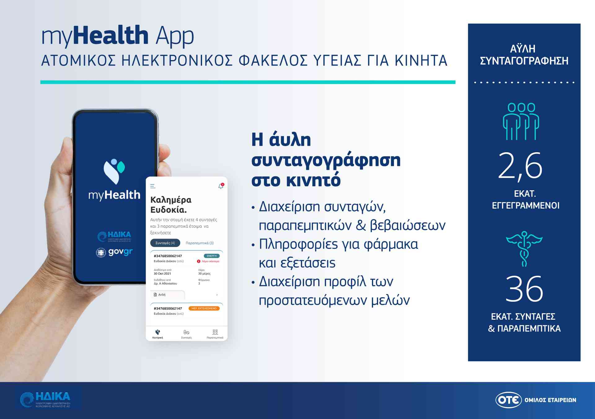 myHealth app: η «Άυλη Συνταγογράφηση» στο κινητό από τον Όμιλο ΟΤΕ για την Η.ΔΙ.ΚΑ